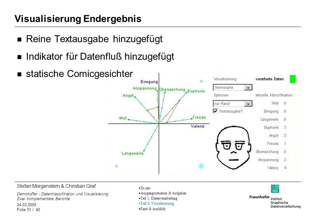 Visualisierung Endergebnis