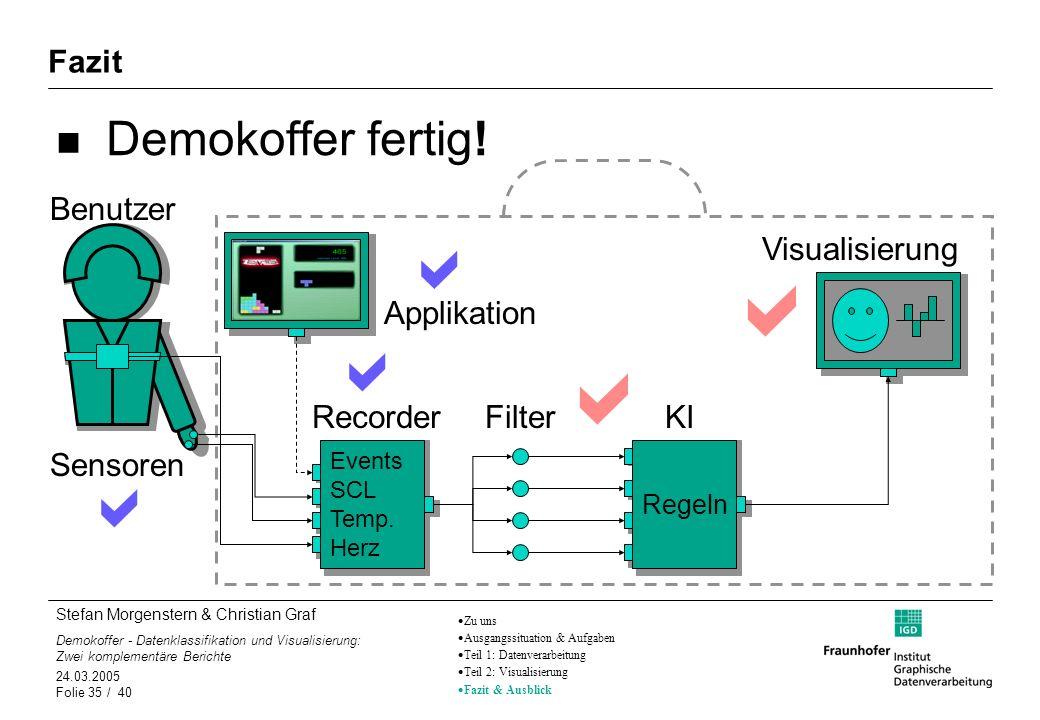      Demokoffer fertig! Fazit Benutzer Visualisierung Applikation