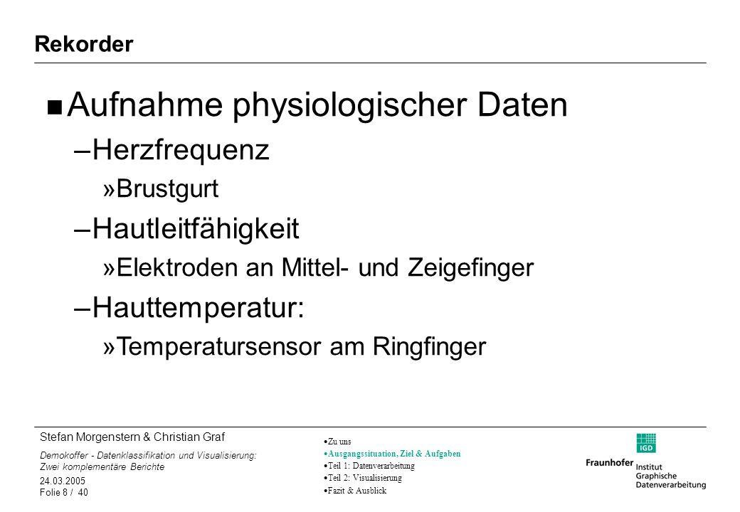 Aufnahme physiologischer Daten