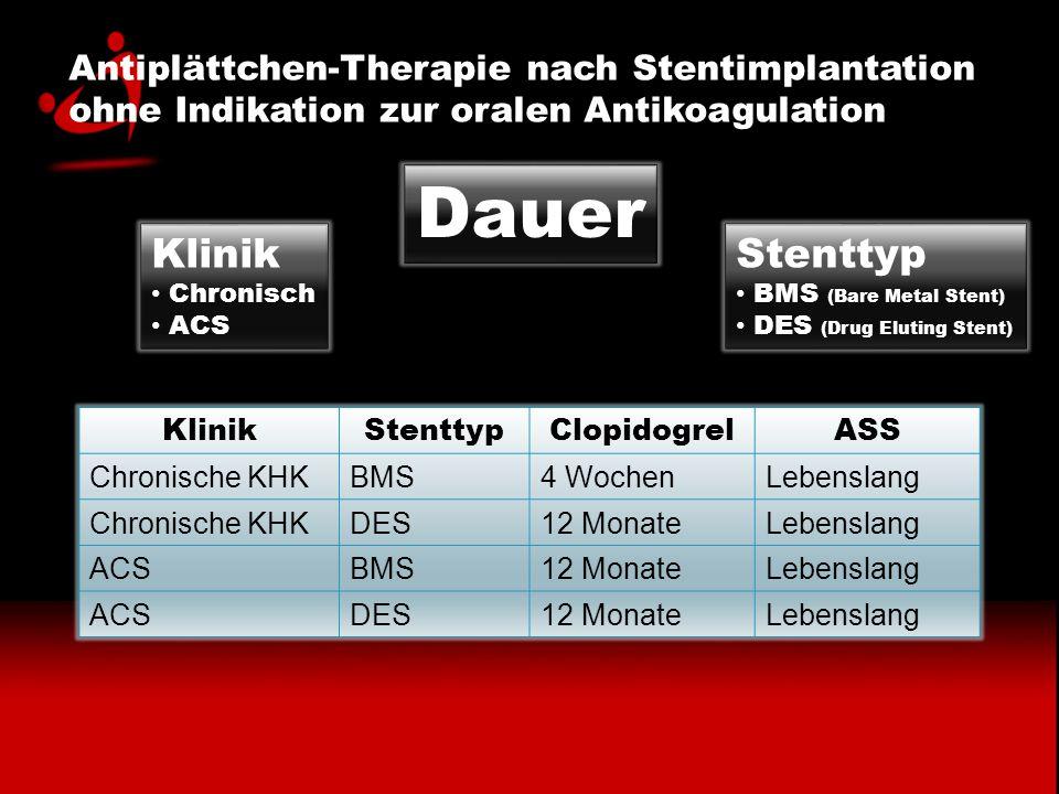 Dauer Klinik Stenttyp Antiplättchen-Therapie nach Stentimplantation