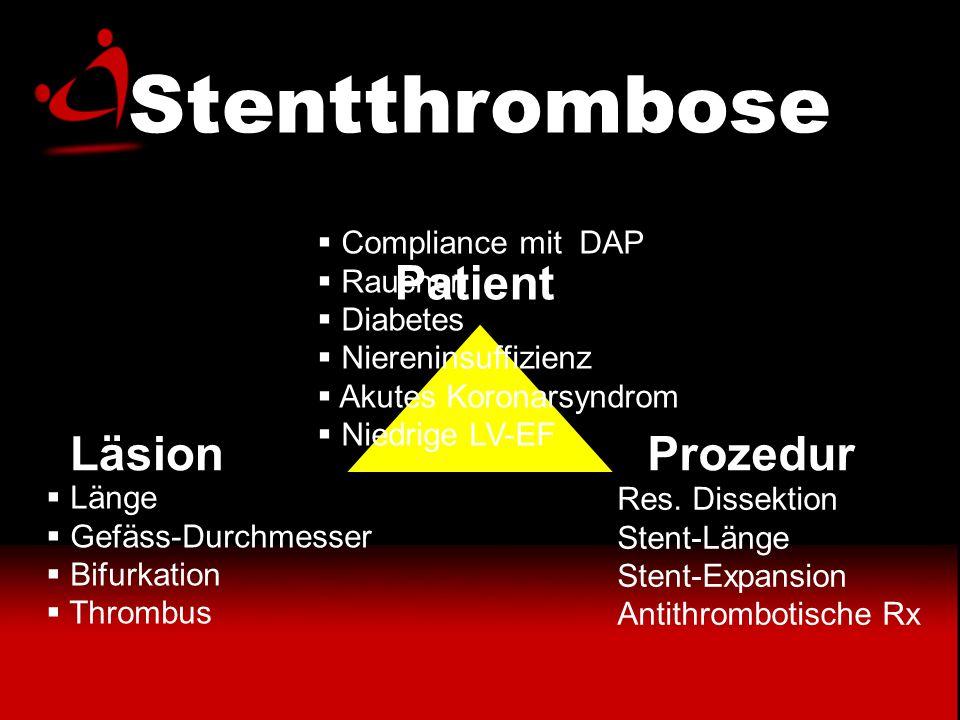 Stentthrombose Patient Läsion Prozedur Compliance mit DAP Rauchen