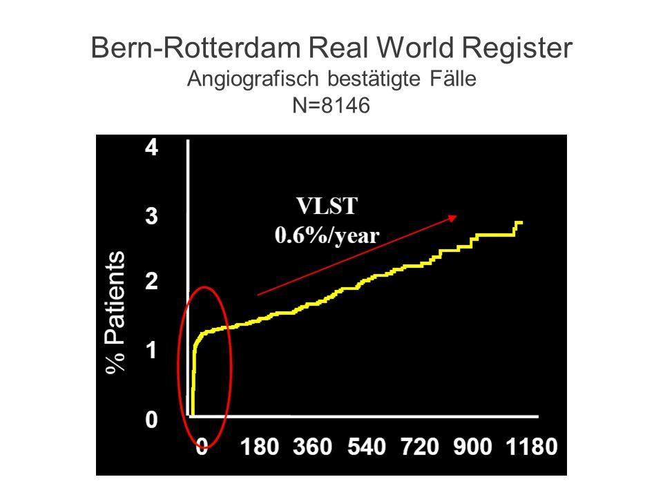 Bern-Rotterdam Real World Register Angiografisch bestätigte Fälle N=8146