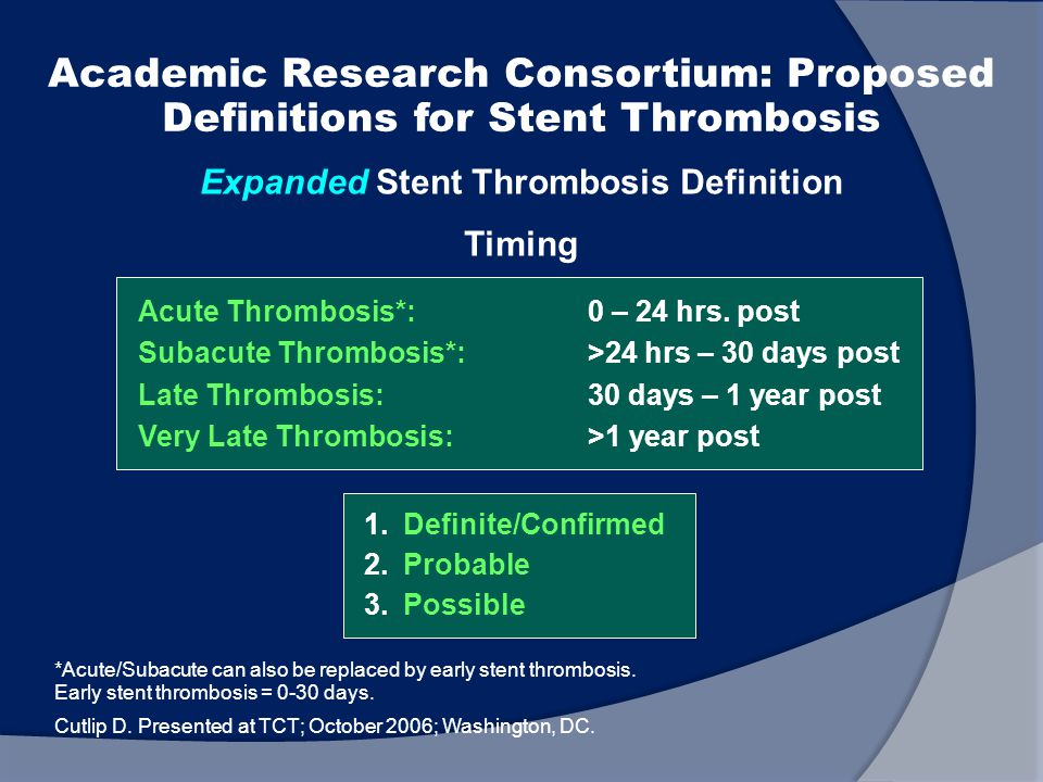 Expanded Stent Thrombosis Definition