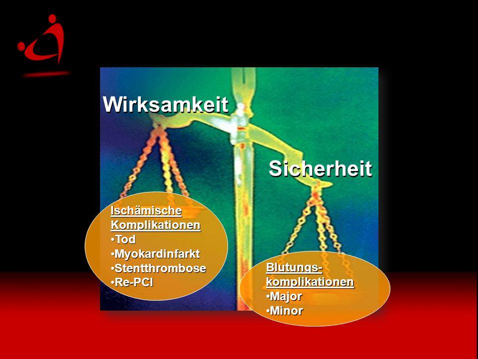 Wirksamkeit Sicherheit Ischämische Komplikationen Tod Myokardinfarkt