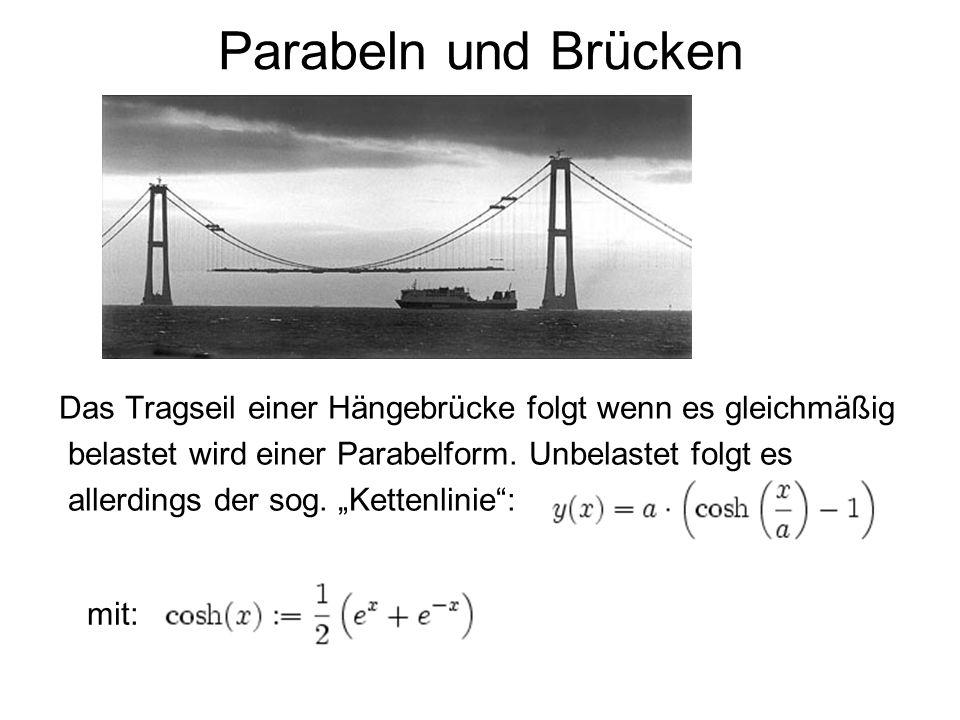 Parabeln und Brücken Das Tragseil einer Hängebrücke folgt wenn es gleichmäßig. belastet wird einer Parabelform. Unbelastet folgt es.