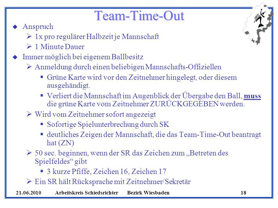 Team-Time-Out Anspruch 1x pro regulärer Halbzeit je Mannschaft