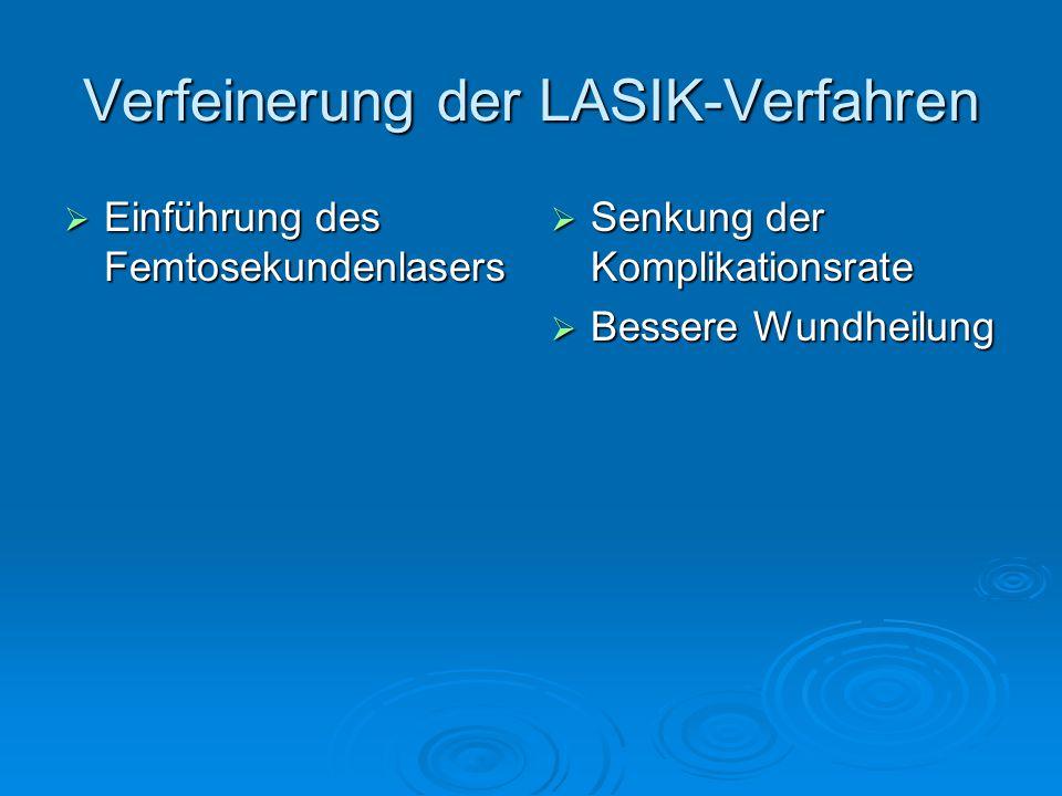 Verfeinerung der LASIK-Verfahren