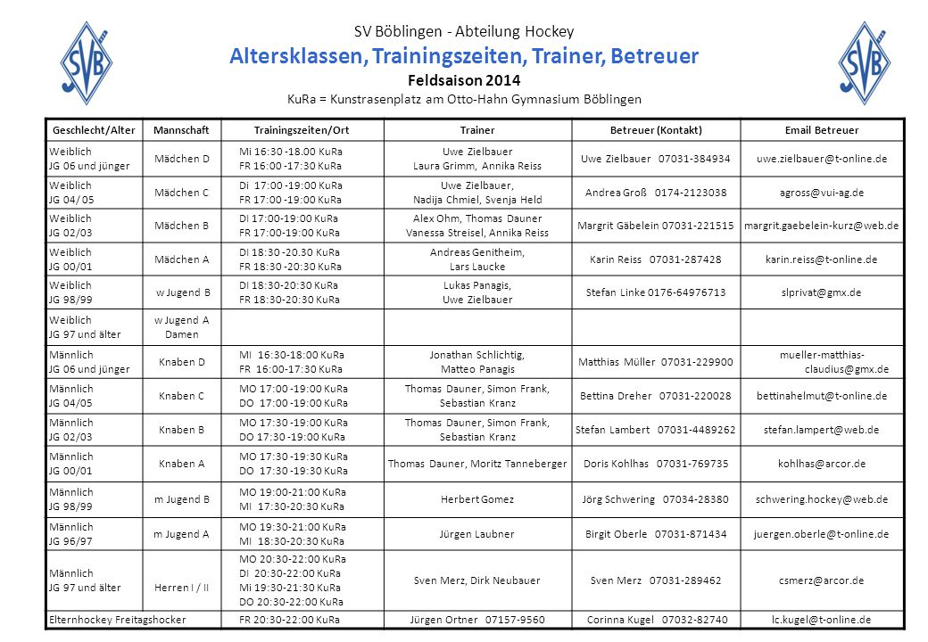 SV Böblingen - Abteilung Hockey Altersklassen, Trainingszeiten, Trainer, Betreuer Feldsaison 2014 KuRa = Kunstrasenplatz am Otto-Hahn Gymnasium Böblingen