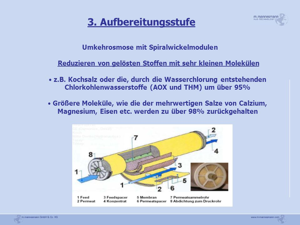 3. Aufbereitungsstufe Umkehrosmose mit Spiralwickelmodulen