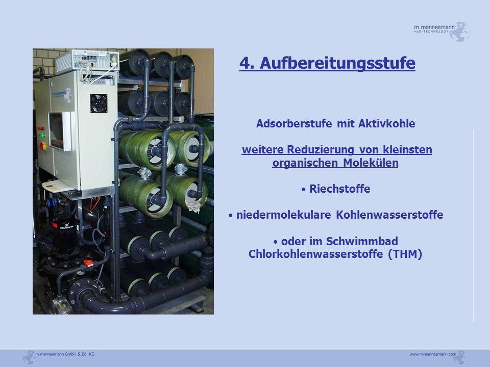 4. Aufbereitungsstufe Adsorberstufe mit Aktivkohle