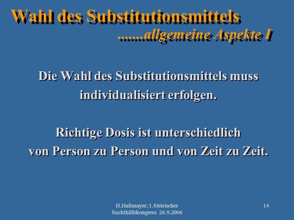 Wahl des Substitutionsmittels .......allgemeine Aspekte I