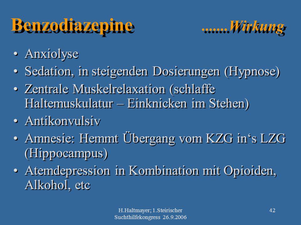 Benzodiazepine .......Wirkung