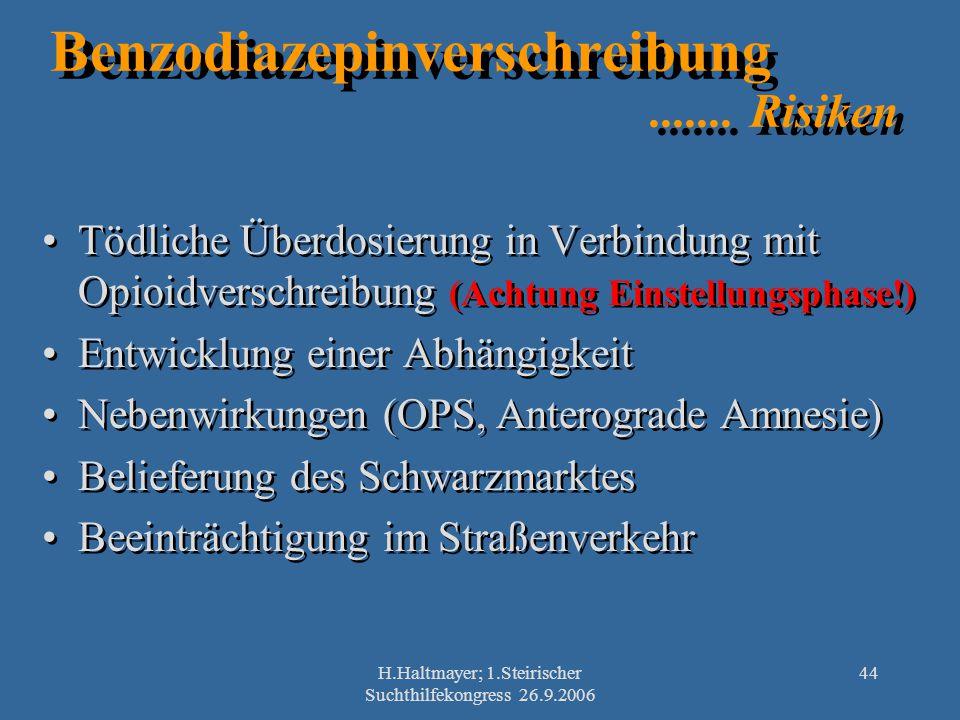 Benzodiazepinverschreibung ....... Risiken