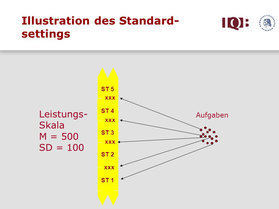 Illustration des Standard-settings