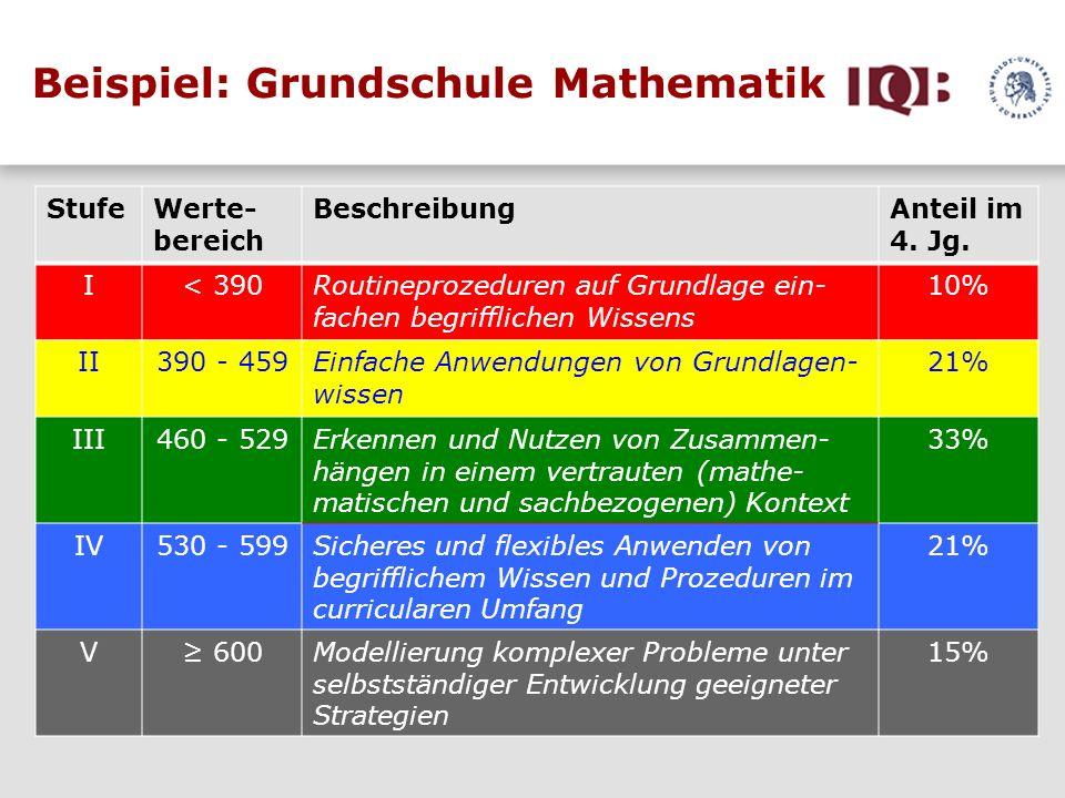 Beispiel: Grundschule Mathematik