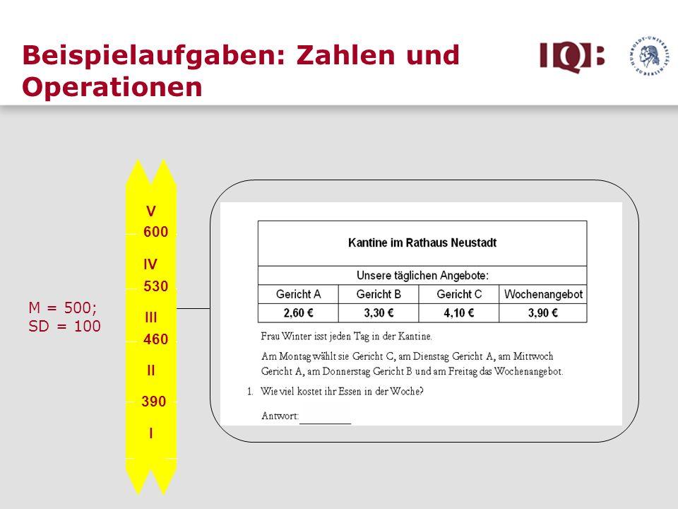Beispielaufgaben: Zahlen und Operationen
