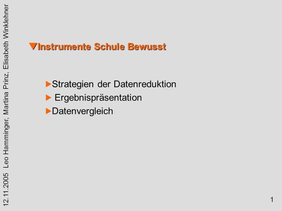 Instrumente Schule Bewusst