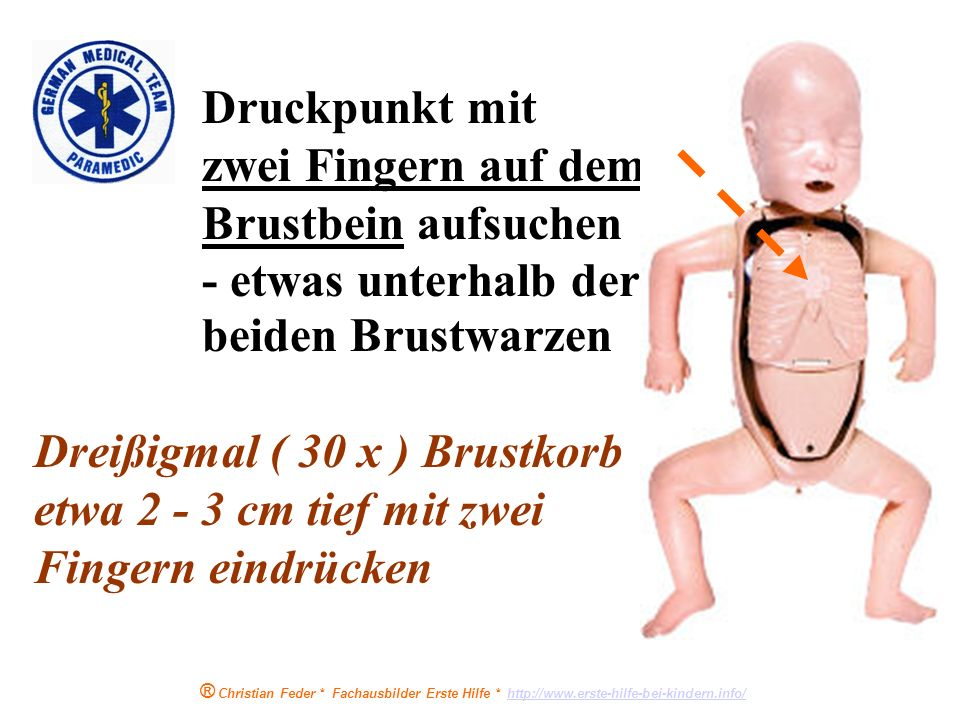 Druckpunkt mit zwei Fingern auf dem Brustbein aufsuchen - etwas unterhalb der beiden Brustwarzen