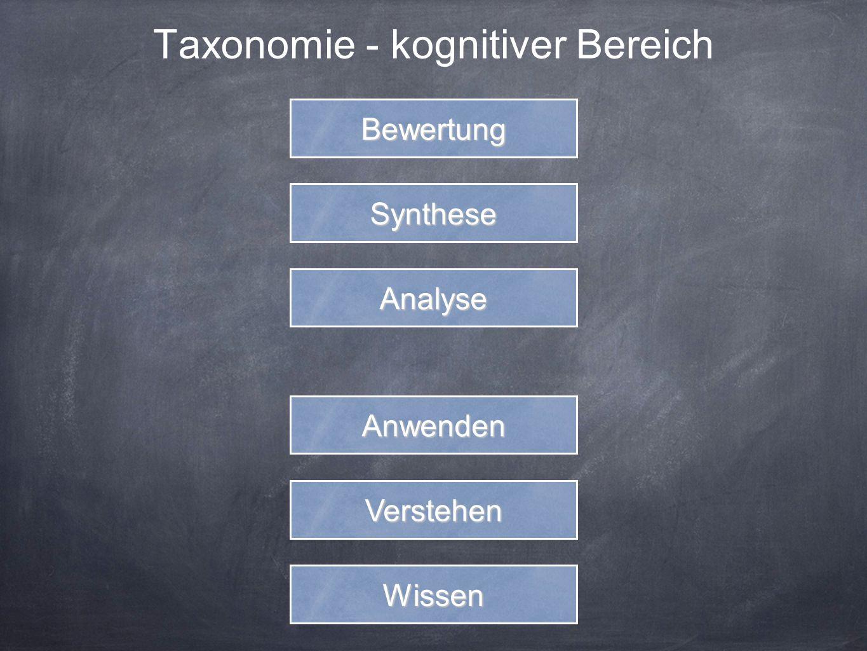 Taxonomie - kognitiver Bereich