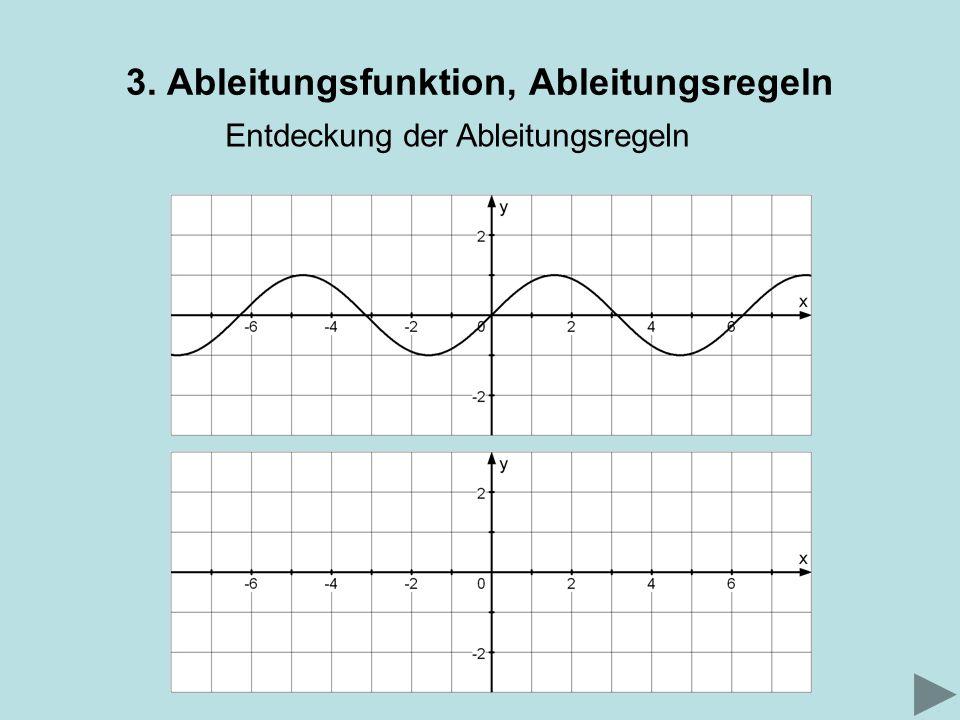 3. Ableitungsfunktion, Ableitungsregeln