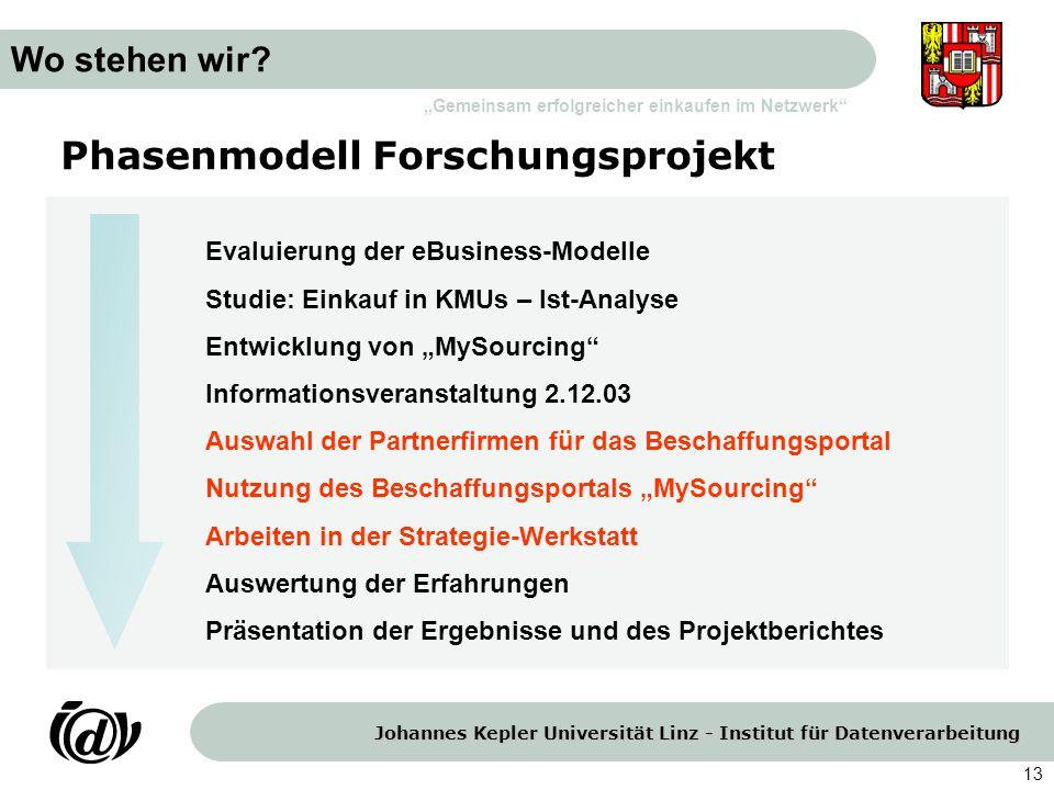 Phasenmodell Forschungsprojekt