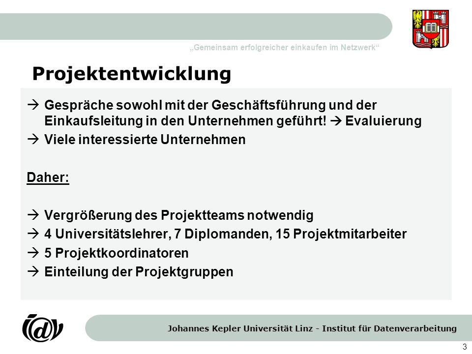 Projektentwicklung Gespräche sowohl mit der Geschäftsführung und der Einkaufsleitung in den Unternehmen geführt!  Evaluierung.