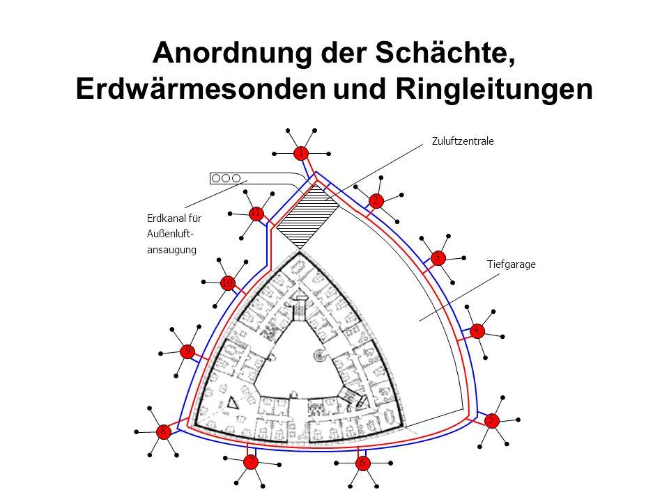 Anordnung der Schächte, Erdwärmesonden und Ringleitungen