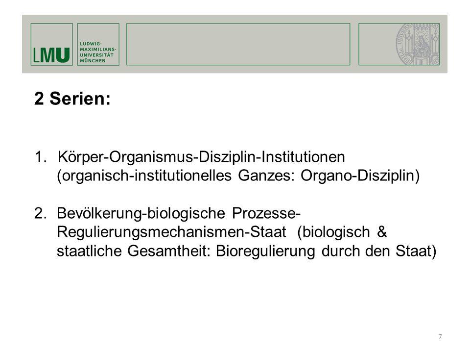 2 Serien: Körper-Organismus-Disziplin-Institutionen