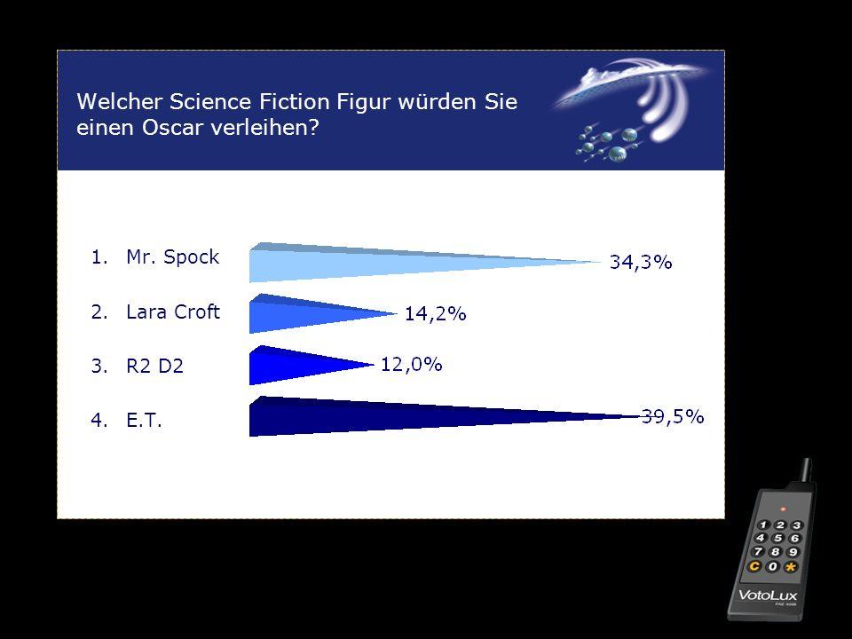 Welcher Science Fiction Figur würden Sie einen Oscar verleihen