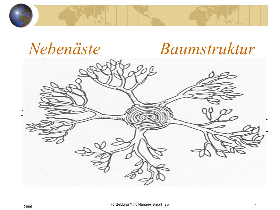 Nebenäste Baumstruktur