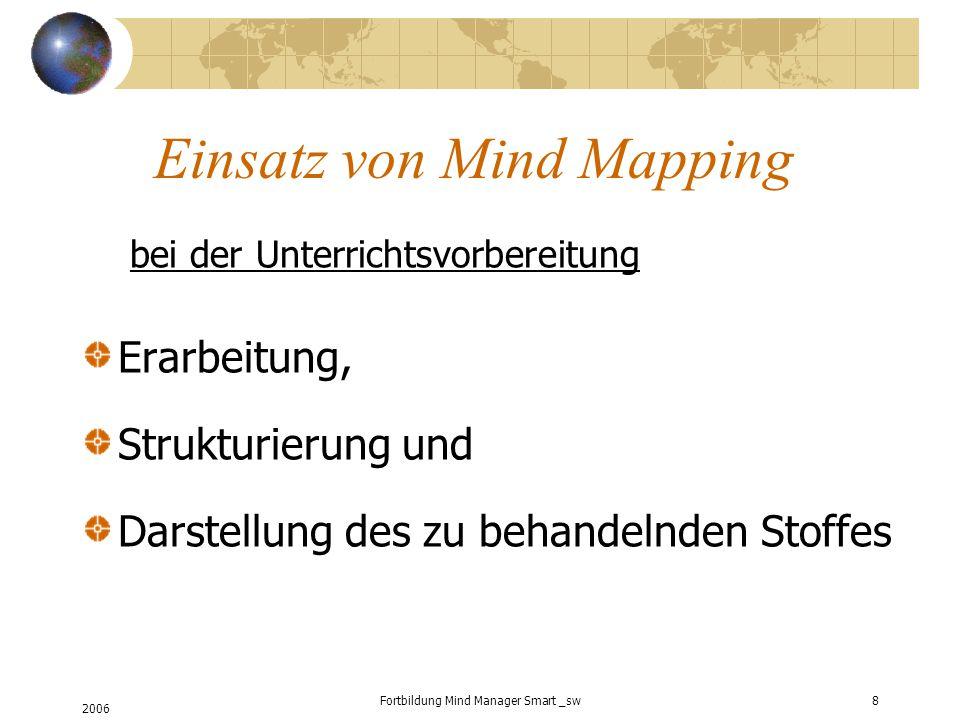Einsatz von Mind Mapping