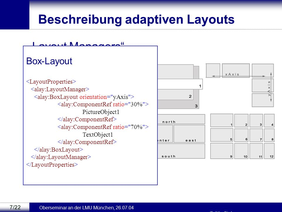 Beschreibung adaptiven Layouts