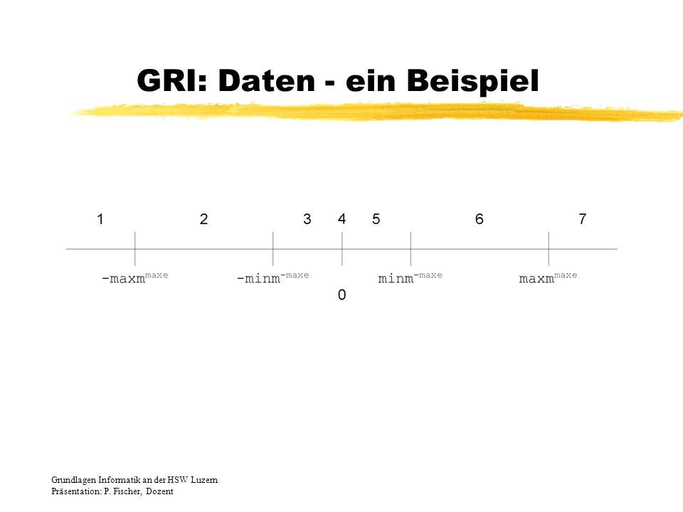 GRI: Daten - ein Beispiel