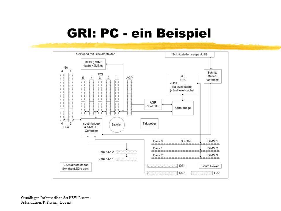 GRI: PC - ein Beispiel Grundlagen Informatik an der HSW Luzern
