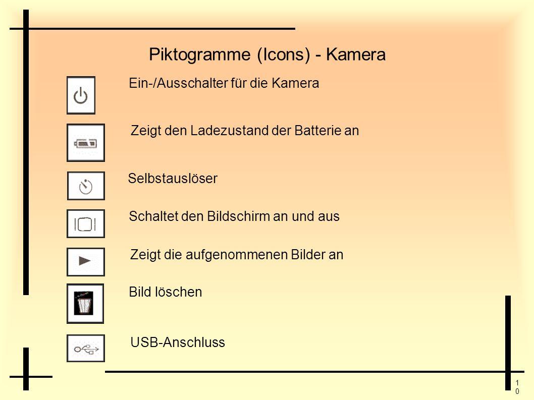 Piktogramme (Icons) - Kamera