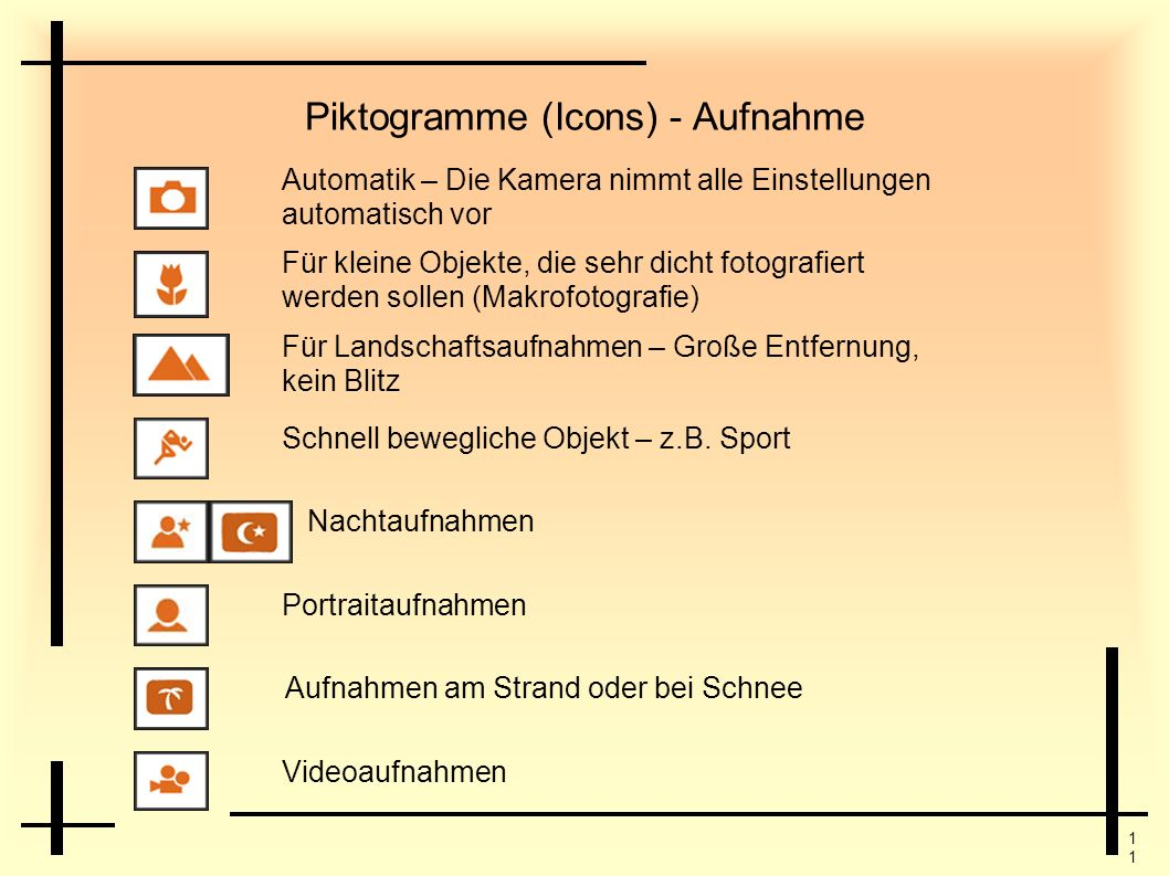 Piktogramme (Icons) - Aufnahme
