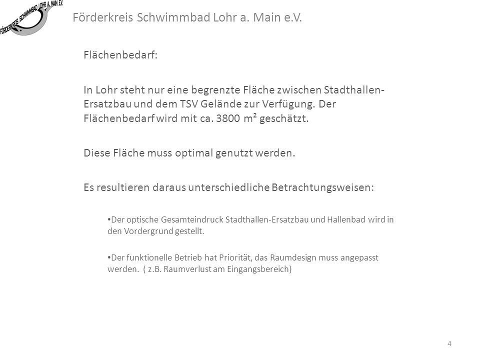 Förderkreis Schwimmbad Lohr a. Main e.V.