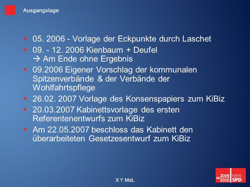 05. 2006 - Vorlage der Eckpunkte durch Laschet