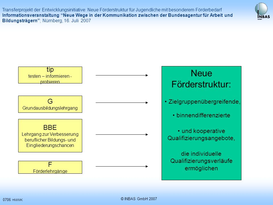 Neue Förderstruktur: tip G BBE F Zielgruppenübergreifende,