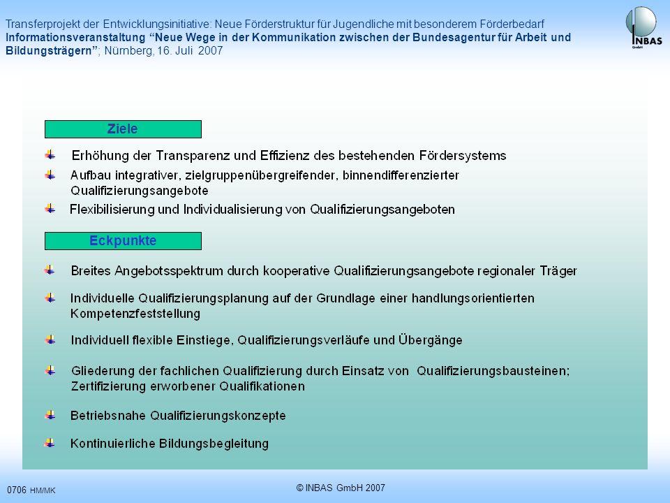 Ziele Eckpunkte 0706 HM/MK © INBAS GmbH 2007