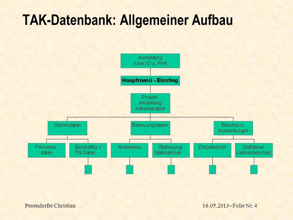 TAK-Datenbank: Allgemeiner Aufbau