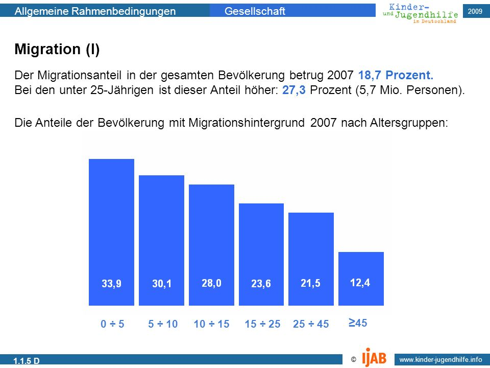 Migration (I) Der Migrationsanteil in der gesamten Bevölkerung betrug 2007 18,7 Prozent.