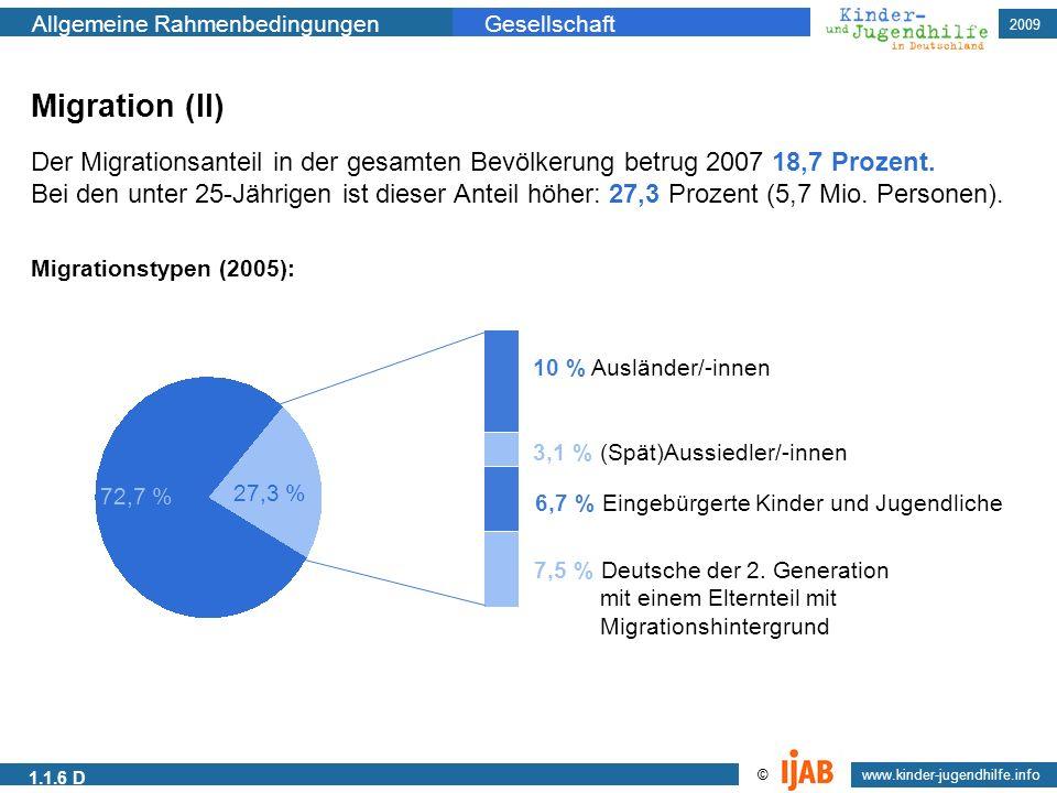 Migration (II) Der Migrationsanteil in der gesamten Bevölkerung betrug 2007 18,7 Prozent.