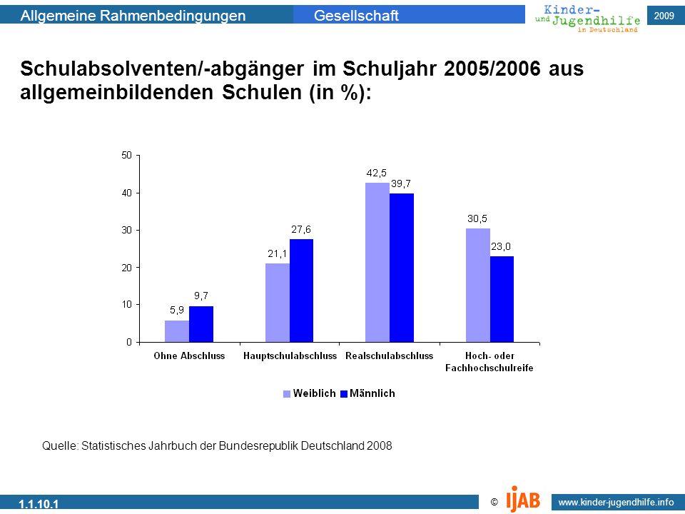 Quelle: Statistisches Jahrbuch der Bundesrepublik Deutschland 2008