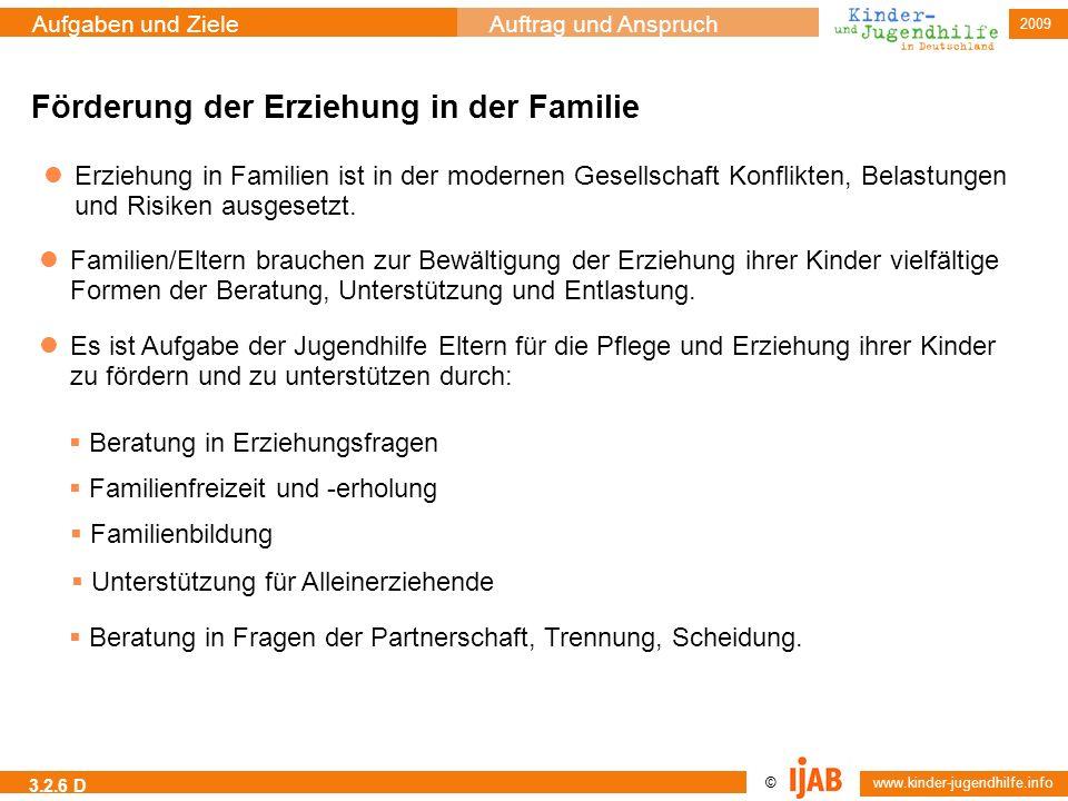 Förderung der Erziehung in der Familie