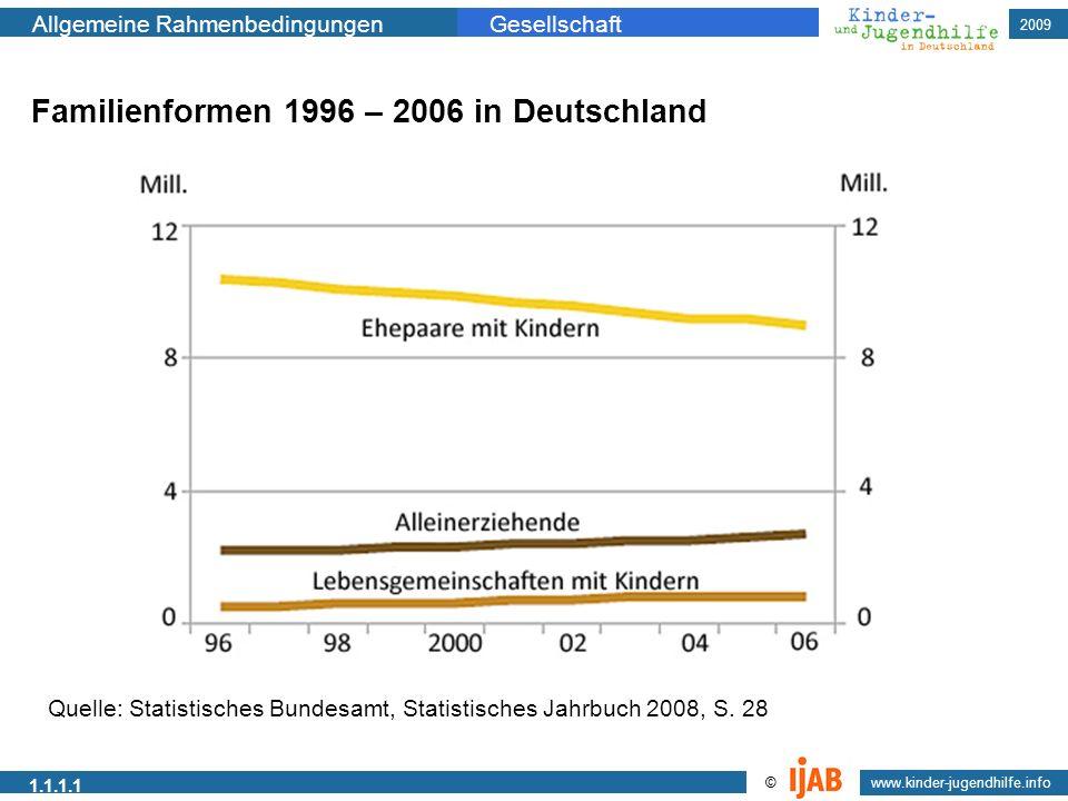 Familienformen 1996 – 2006 in Deutschland