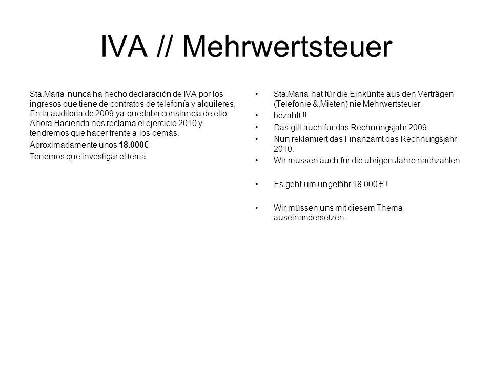 IVA // Mehrwertsteuer