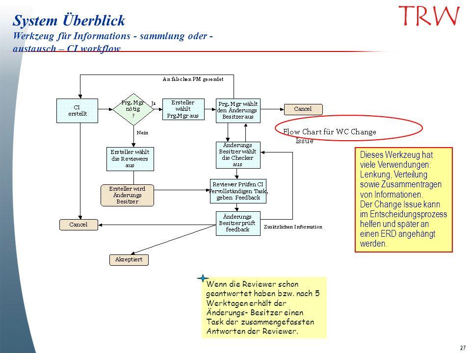 System Überblick Werkzeug für Informations - sammlung oder -austausch – CI workflow.