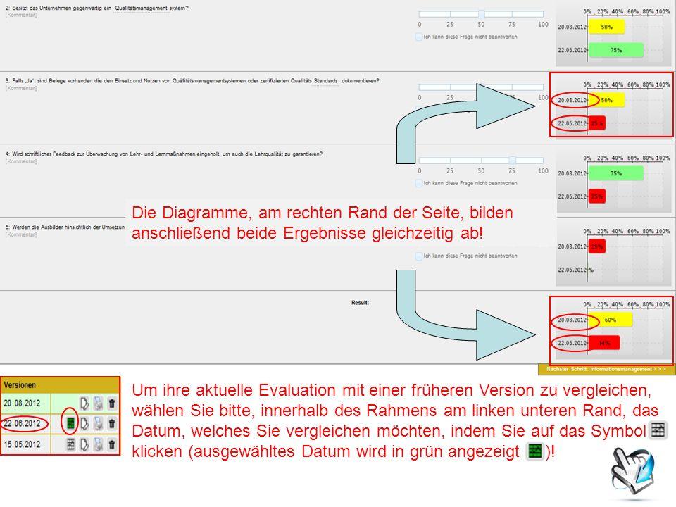 Die Diagramme, am rechten Rand der Seite, bilden anschließend beide Ergebnisse gleichzeitig ab!