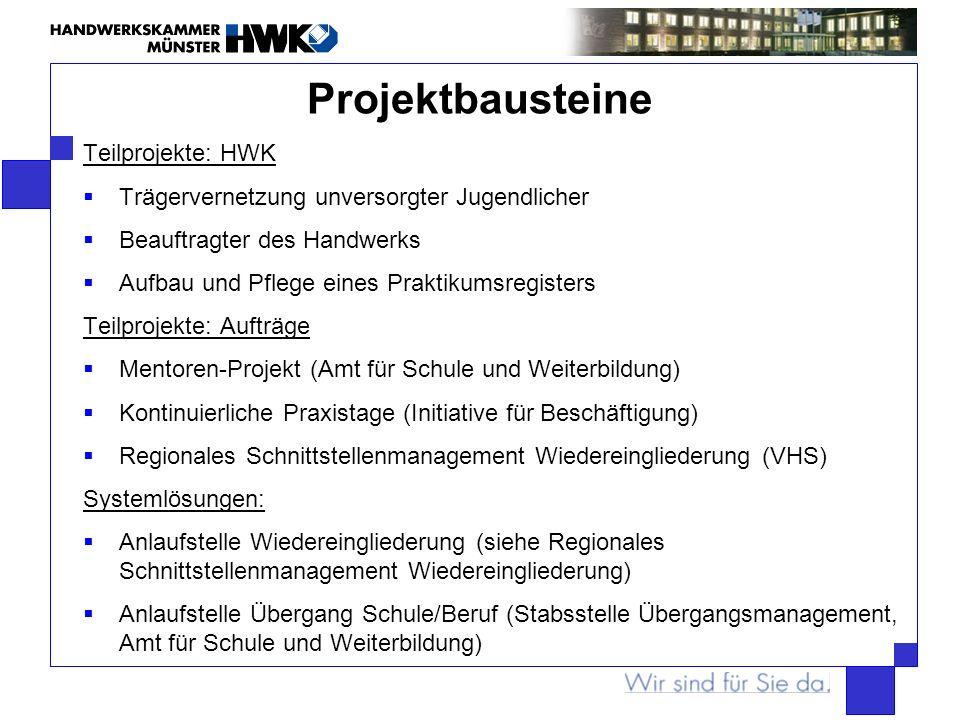 Projektbausteine Teilprojekte: HWK
